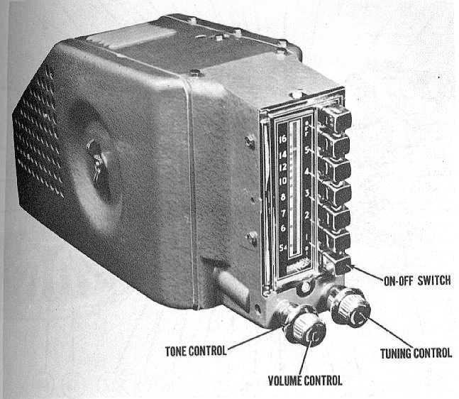 Antique Philco Car Radio